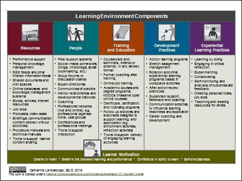 Component Chart 1-24-14